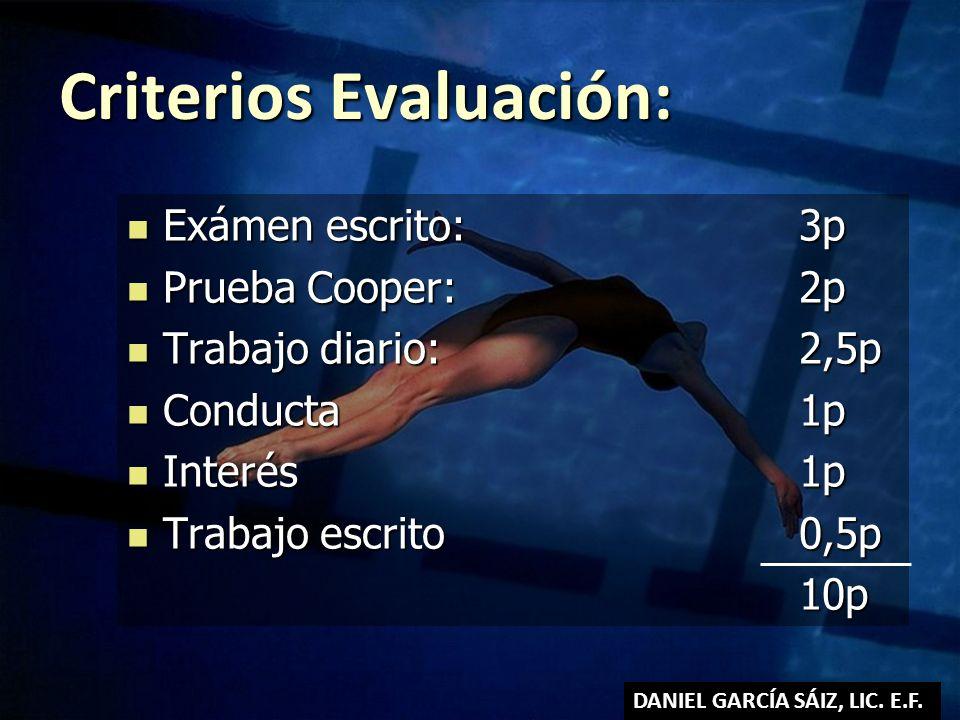 Criterios Evaluación: