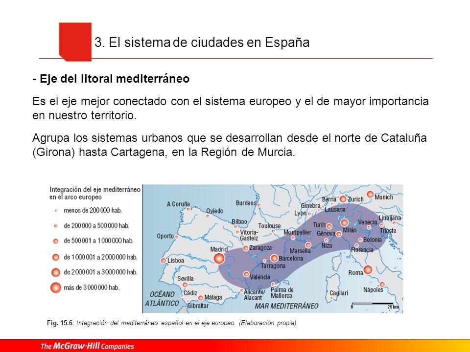 3. El sistema de ciudades en España