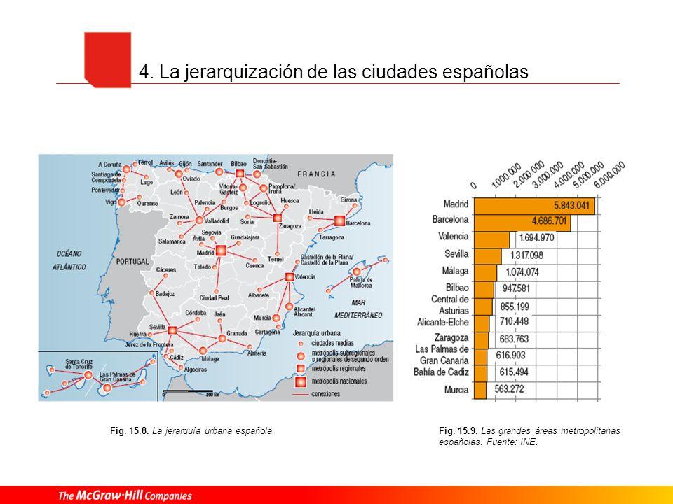 4. La jerarquización de las ciudades españolas
