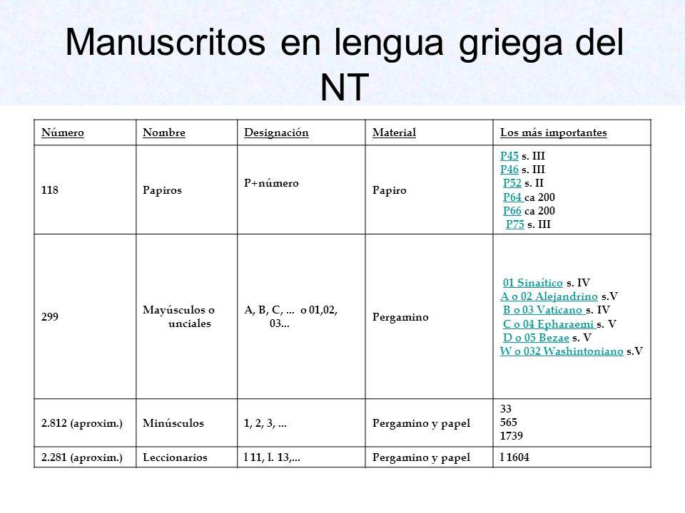 Manuscritos en lengua griega del NT