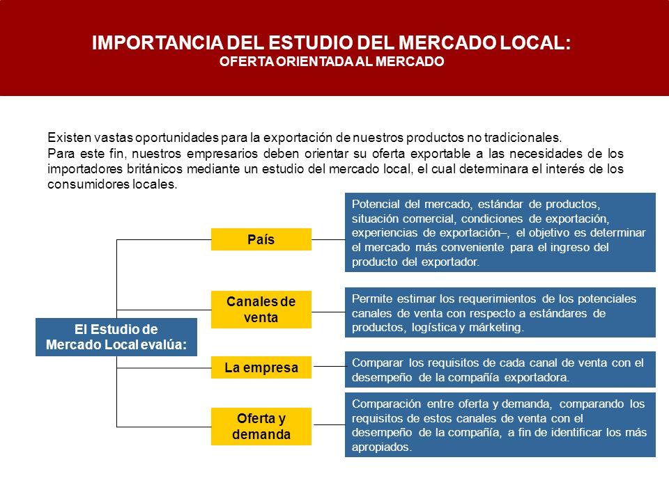 IMPORTANCIA DEL ESTUDIO DEL MERCADO LOCAL: OFERTA ORIENTADA AL MERCADO