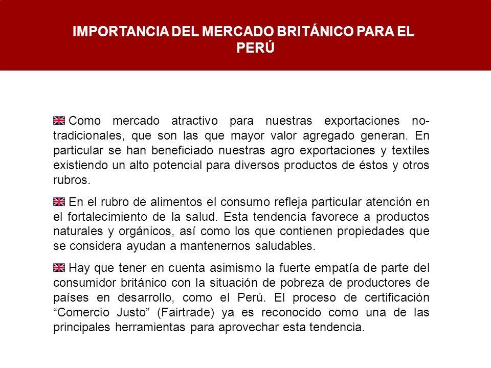 IMPORTANCIA DEL MERCADO BRITÁNICO PARA EL PERÚ