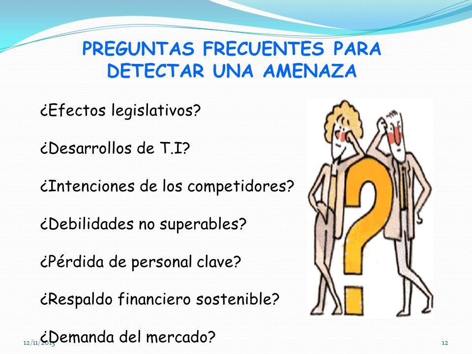 PREGUNTAS FRECUENTES PARA DETECTAR UNA AMENAZA