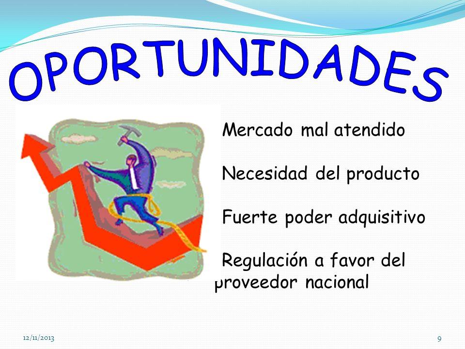 OPORTUNIDADES Mercado mal atendido Necesidad del producto