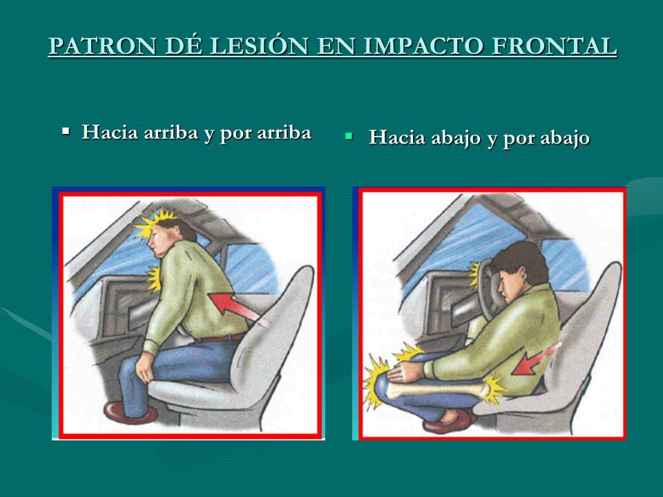 PATRON DÉ LESIÓN EN IMPACTO FRONTAL