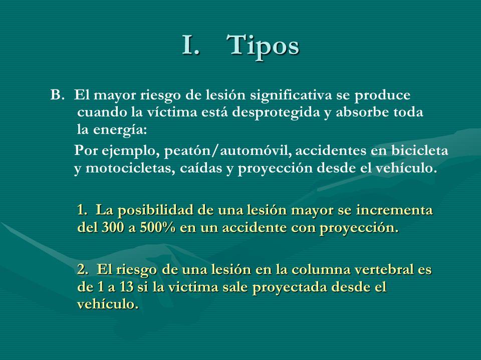 Tipos El mayor riesgo de lesión significativa se produce cuando la víctima está desprotegida y absorbe toda la energía: