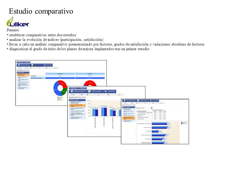 Estudio comparativo Permite establecer comparativas entre dos estudios