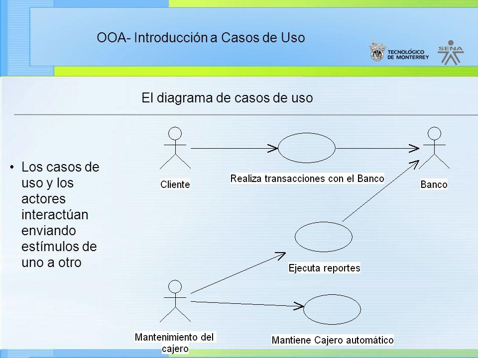 El diagrama de casos de uso