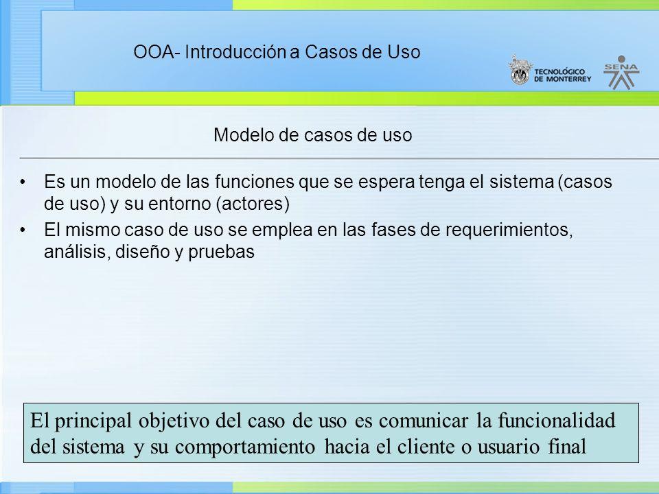 Modelo de casos de uso Es un modelo de las funciones que se espera tenga el sistema (casos de uso) y su entorno (actores)