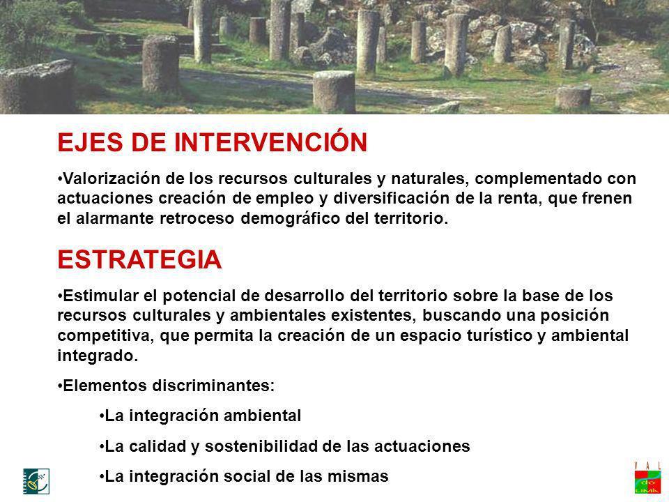 EJES DE INTERVENCIÓN ESTRATEGIA