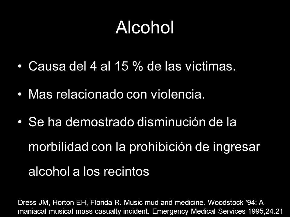 Alcohol Causa del 4 al 15 % de las victimas.
