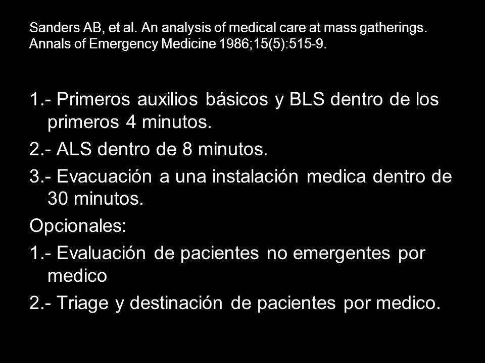 1.- Primeros auxilios básicos y BLS dentro de los primeros 4 minutos.