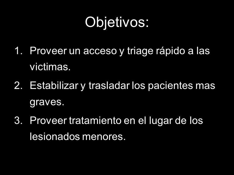 Objetivos: Proveer un acceso y triage rápido a las victimas.