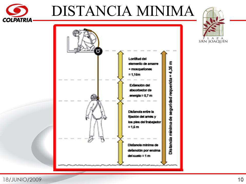 DISTANCIA MINIMA