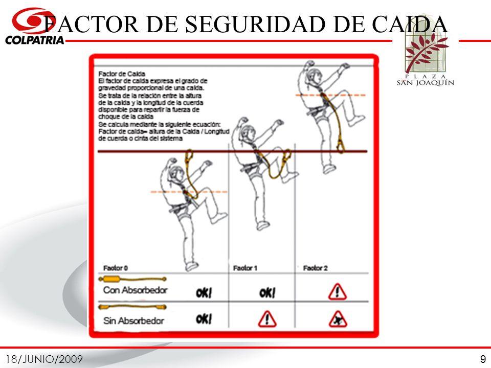 FACTOR DE SEGURIDAD DE CAIDA