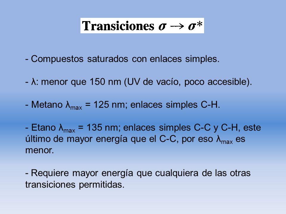 - Compuestos saturados con enlaces simples.