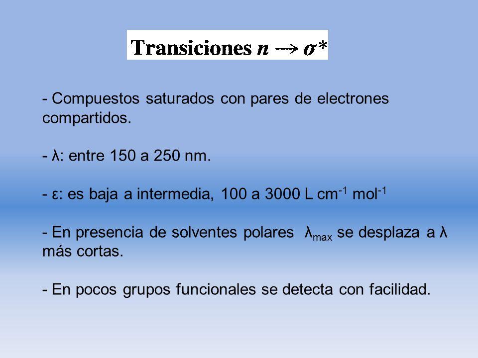 - Compuestos saturados con pares de electrones compartidos.