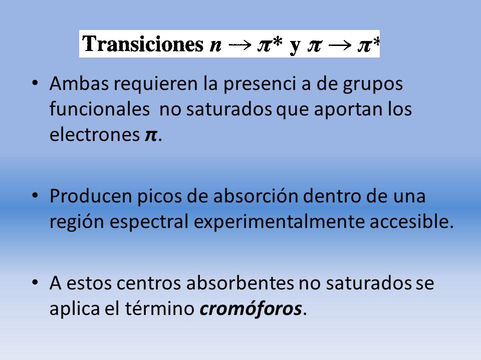 Ambas requieren la presenci a de grupos funcionales no saturados que aportan los electrones π.