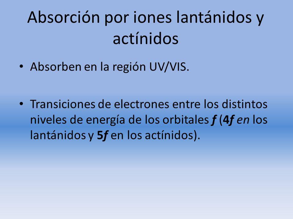 Absorción por iones lantánidos y actínidos