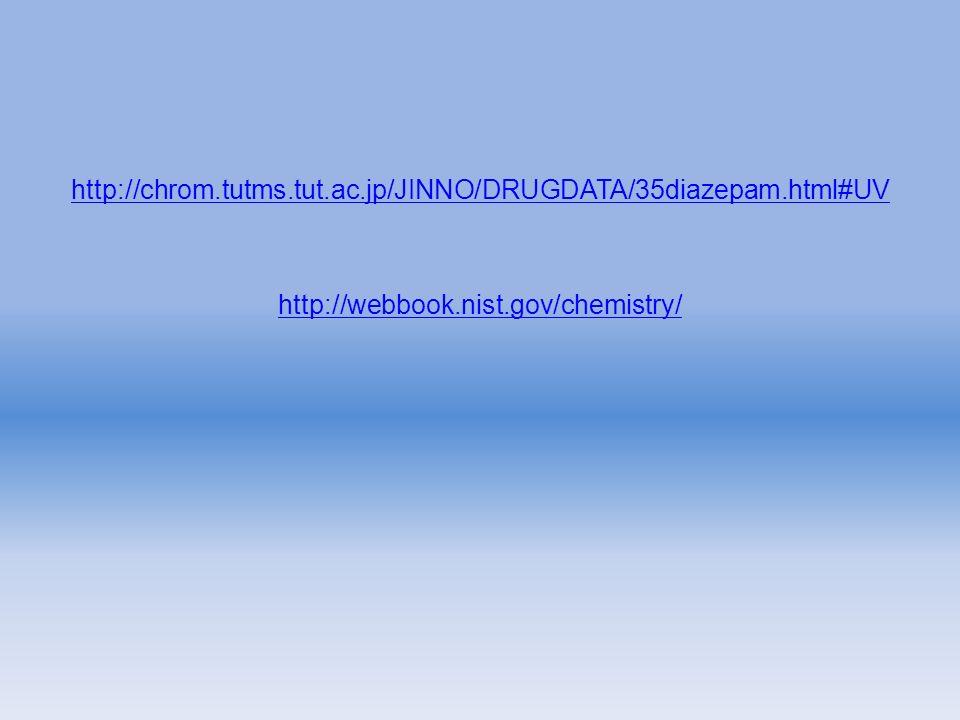 http://chrom.tutms.tut.ac.jp/JINNO/DRUGDATA/35diazepam.html#UV http://webbook.nist.gov/chemistry/