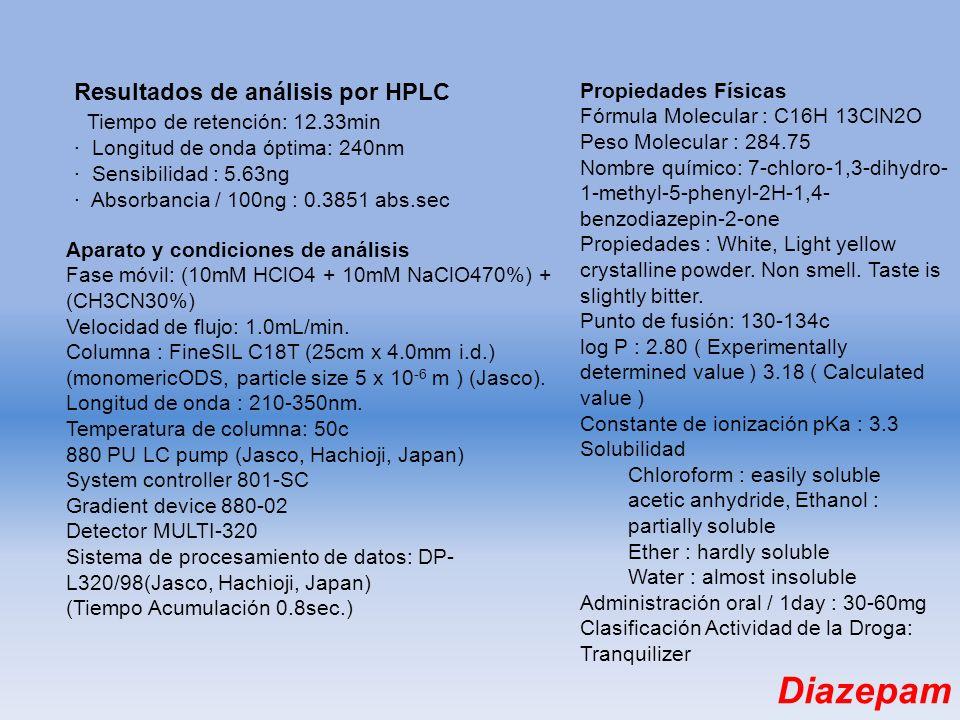 Diazepam Resultados de análisis por HPLC Tiempo de retención: 12.33min