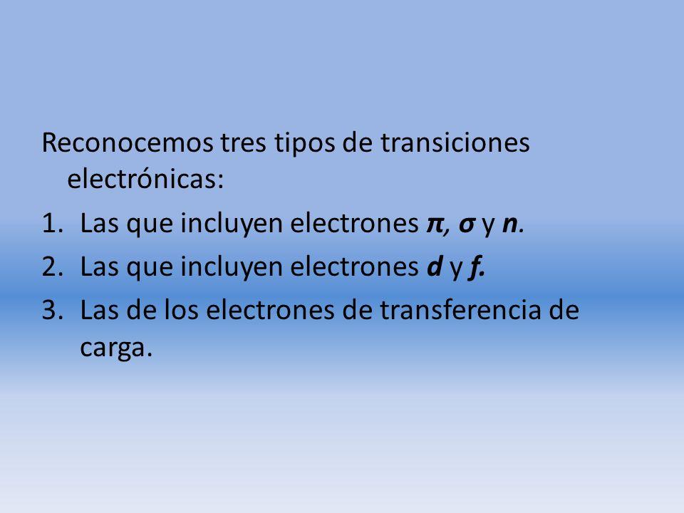 Reconocemos tres tipos de transiciones electrónicas: