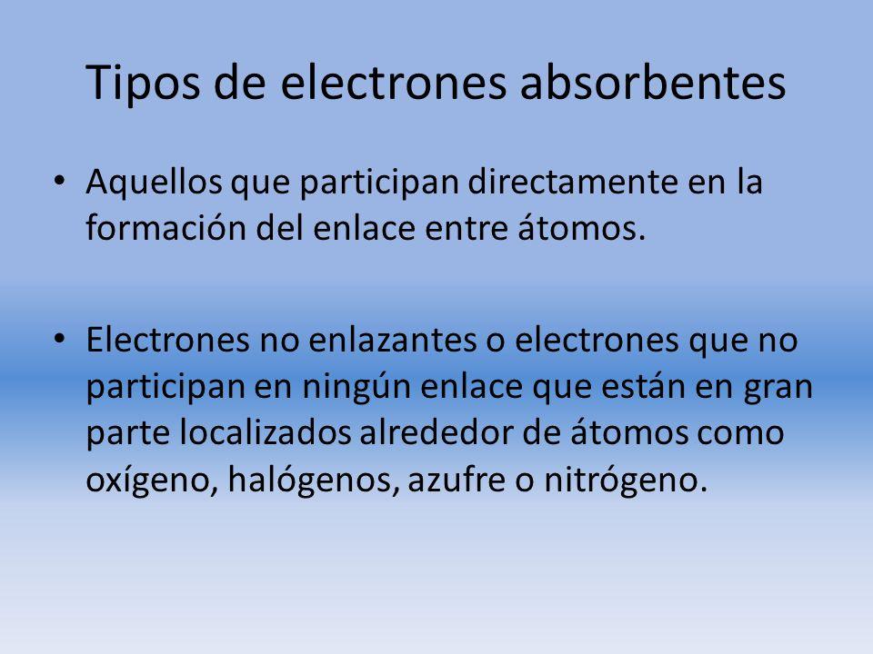Tipos de electrones absorbentes