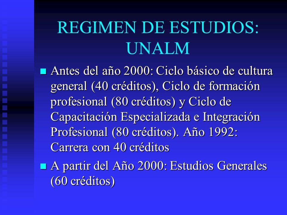 REGIMEN DE ESTUDIOS: UNALM