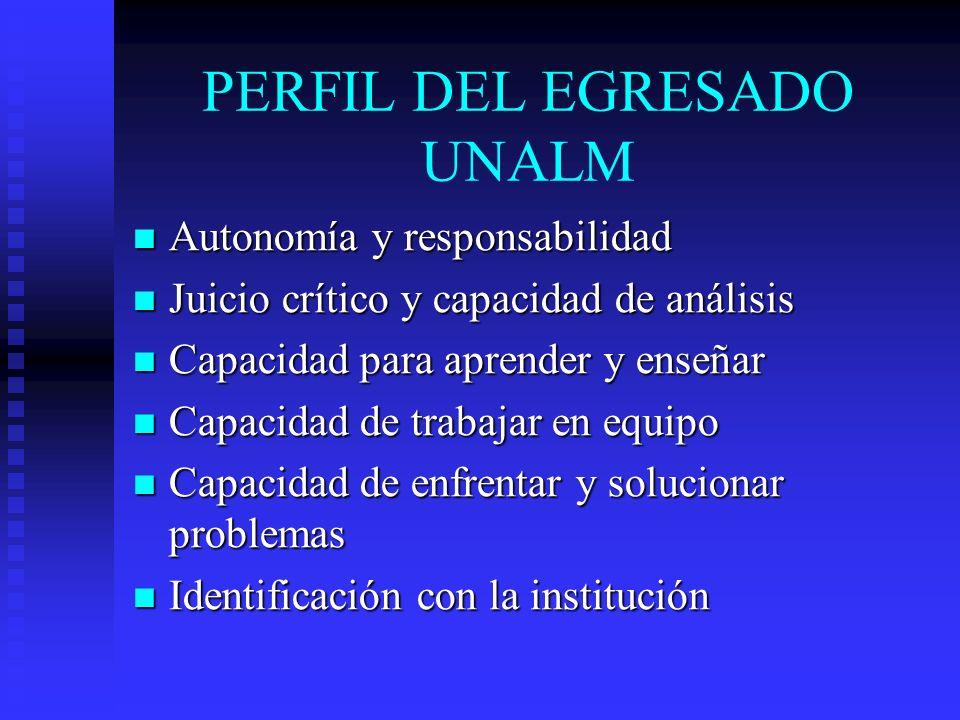 PERFIL DEL EGRESADO UNALM