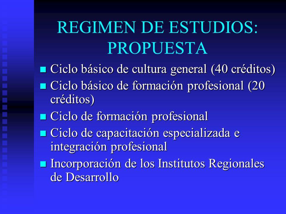 REGIMEN DE ESTUDIOS: PROPUESTA