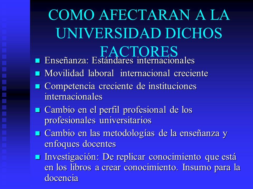 COMO AFECTARAN A LA UNIVERSIDAD DICHOS FACTORES