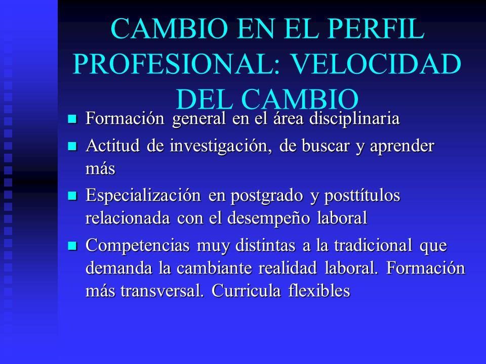 CAMBIO EN EL PERFIL PROFESIONAL: VELOCIDAD DEL CAMBIO