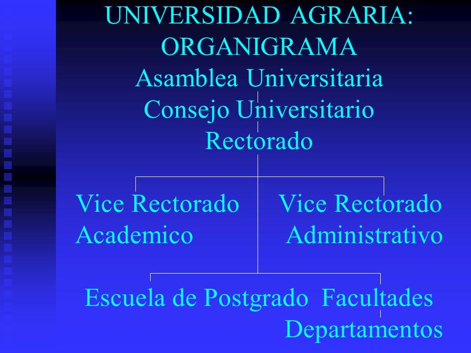 UNIVERSIDAD AGRARIA: UNIVERSIDAD AGRARIA: ORGANIGRAMA Asamblea Universitaria Consejo Universitario Rectorado Vice Rectorado Vice Rectorado Academico Administrativo Escuela de Postgrado Facultades Departamentos