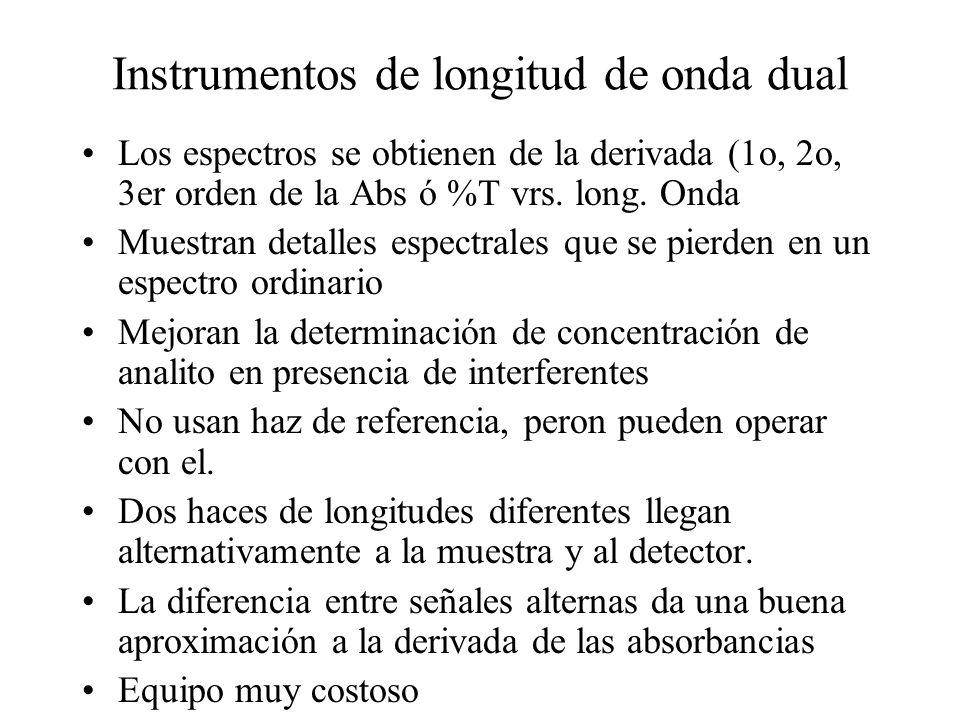 Instrumentos de longitud de onda dual