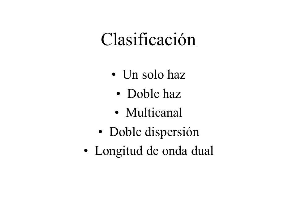 Clasificación Un solo haz Doble haz Multicanal Doble dispersión