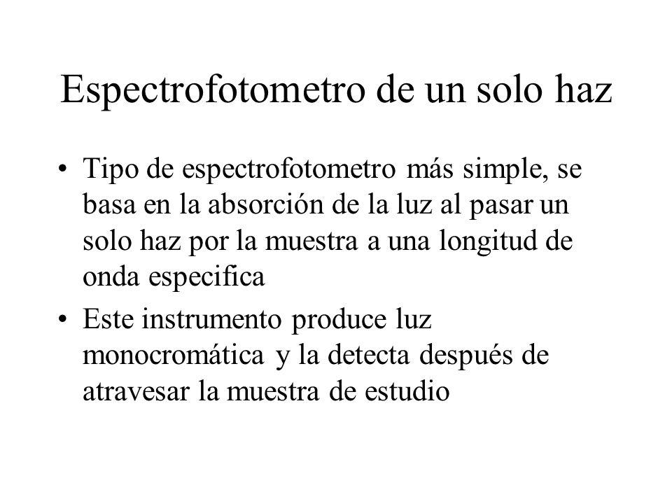 Espectrofotometro de un solo haz