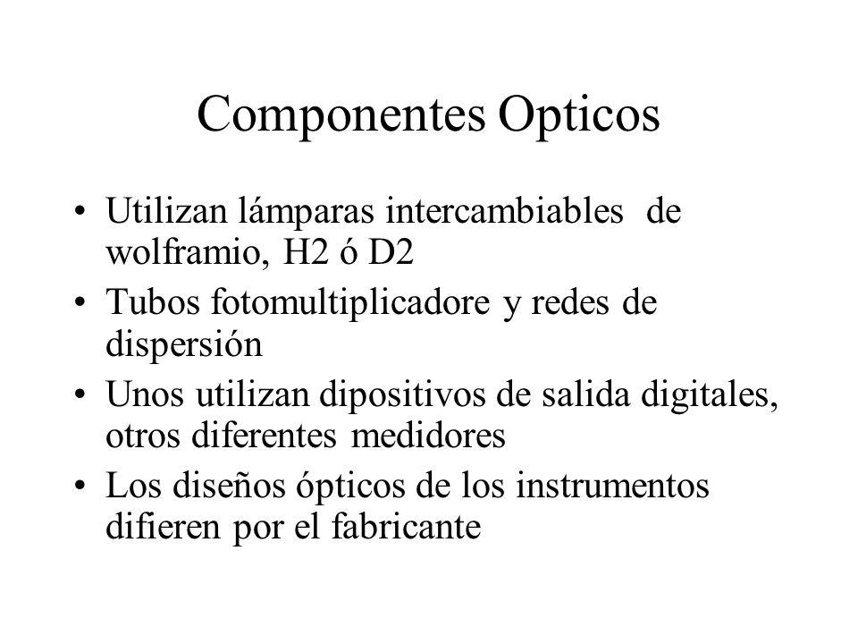 Componentes OpticosUtilizan lámparas intercambiables de wolframio, H2 ó D2. Tubos fotomultiplicadore y redes de dispersión.