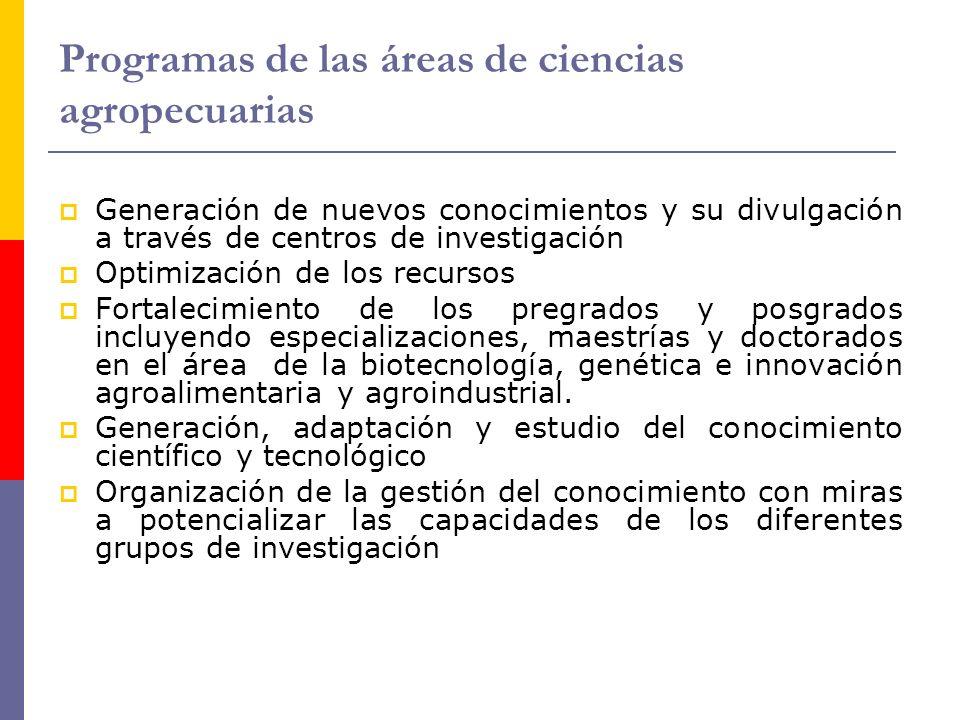 Programas de las áreas de ciencias agropecuarias