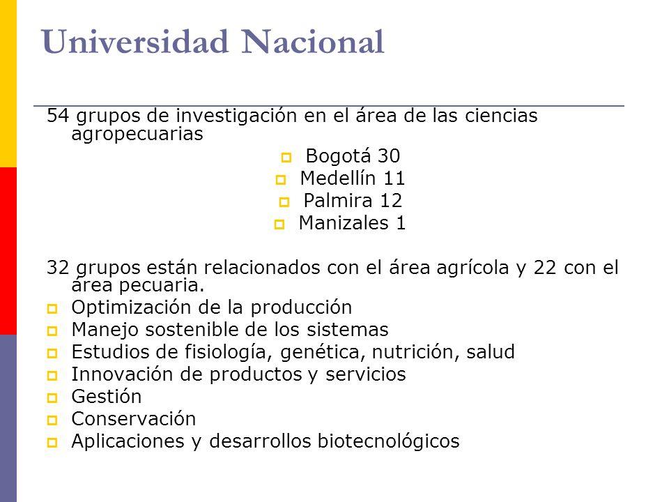 Universidad Nacional 54 grupos de investigación en el área de las ciencias agropecuarias. Bogotá 30.
