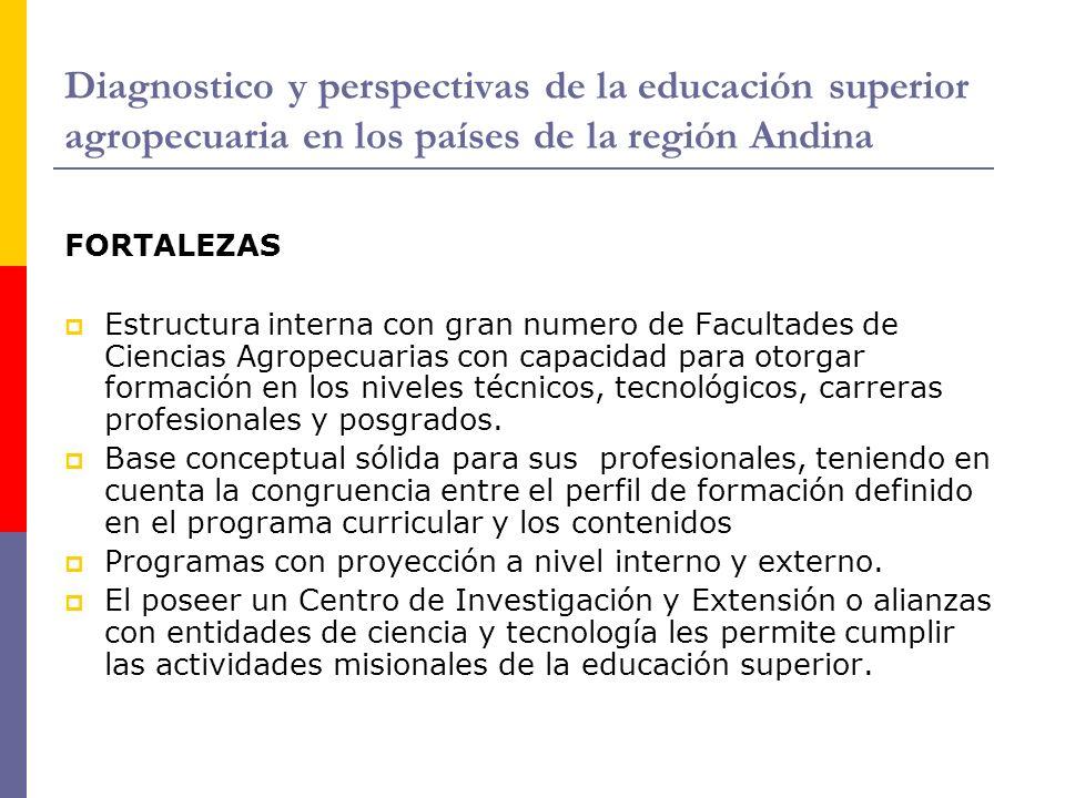 Diagnostico y perspectivas de la educación superior agropecuaria en los países de la región Andina