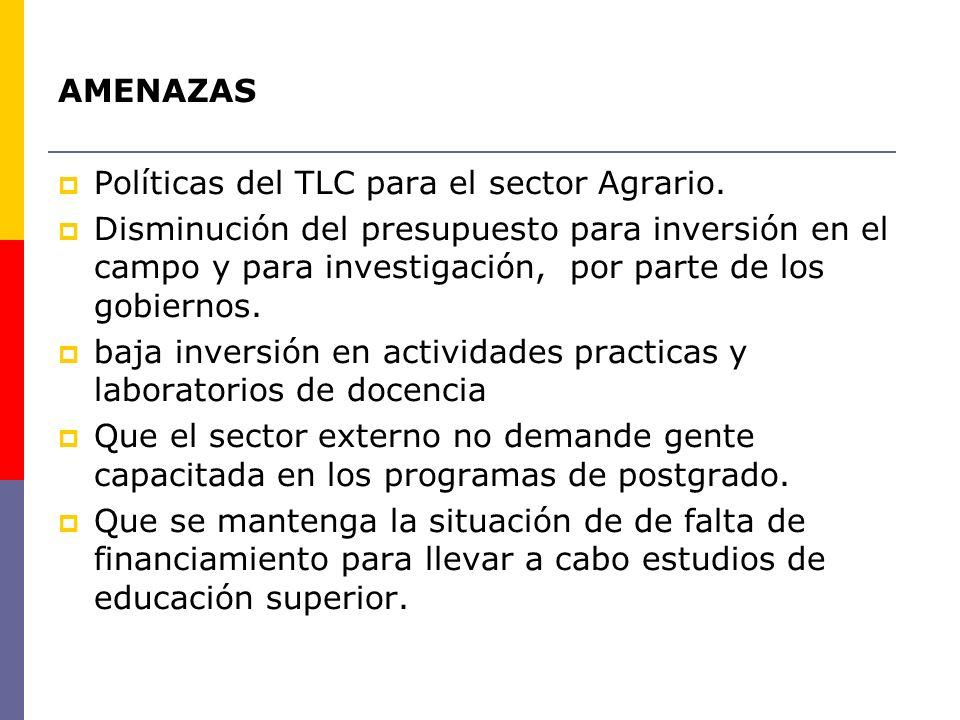 AMENAZAS Políticas del TLC para el sector Agrario.