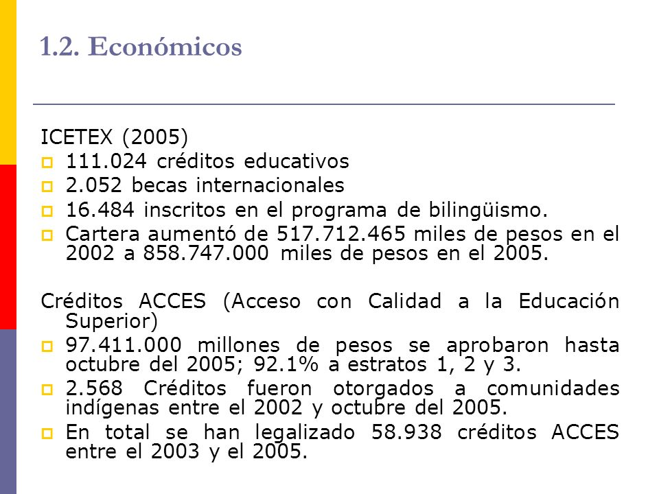 1.2. Económicos ICETEX (2005) créditos educativos