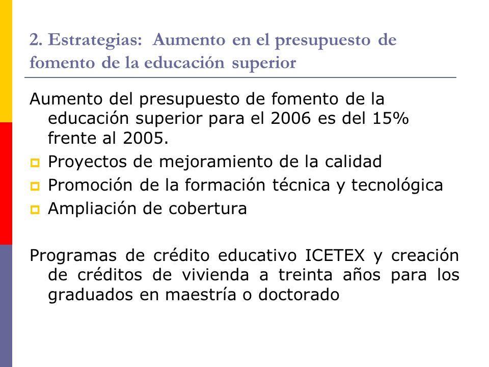 2. Estrategias: Aumento en el presupuesto de fomento de la educación superior
