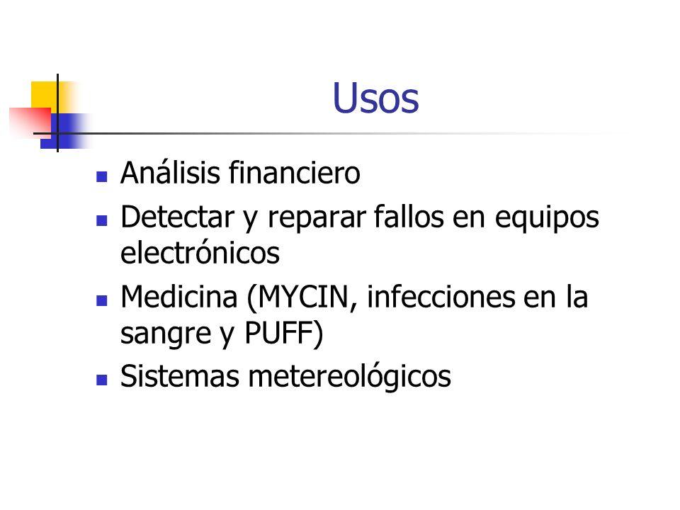Usos Análisis financiero
