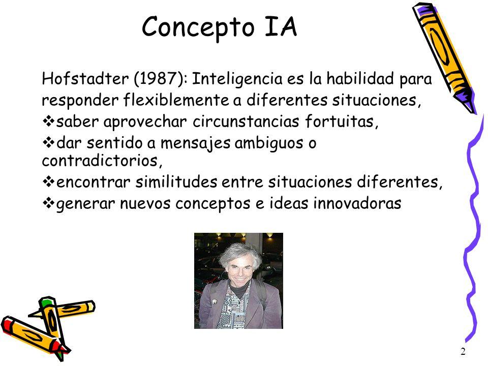 Concepto IA Hofstadter (1987): Inteligencia es la habilidad para