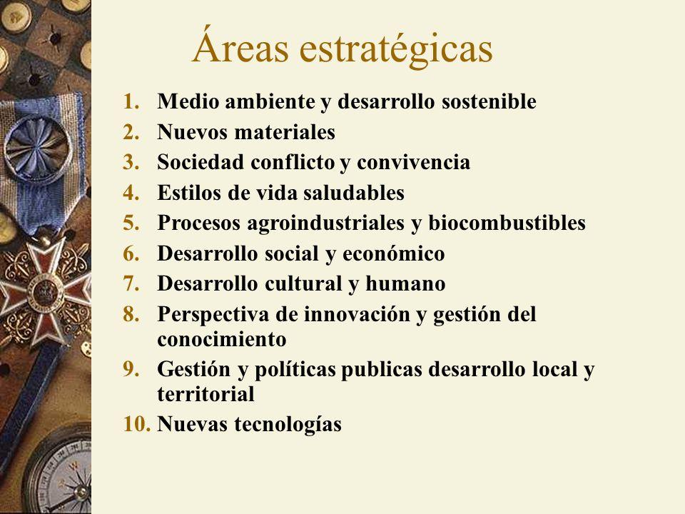 Áreas estratégicas Medio ambiente y desarrollo sostenible