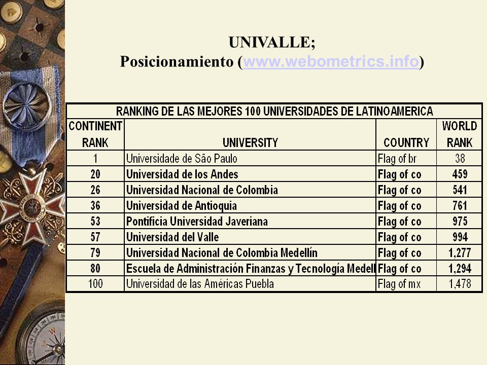 UNIVALLE; Posicionamiento (www.webometrics.info)