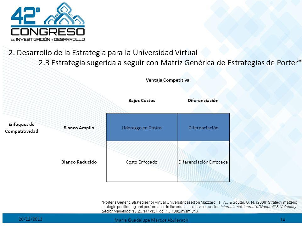 2. Desarrollo de la Estrategia para la Universidad Virtual