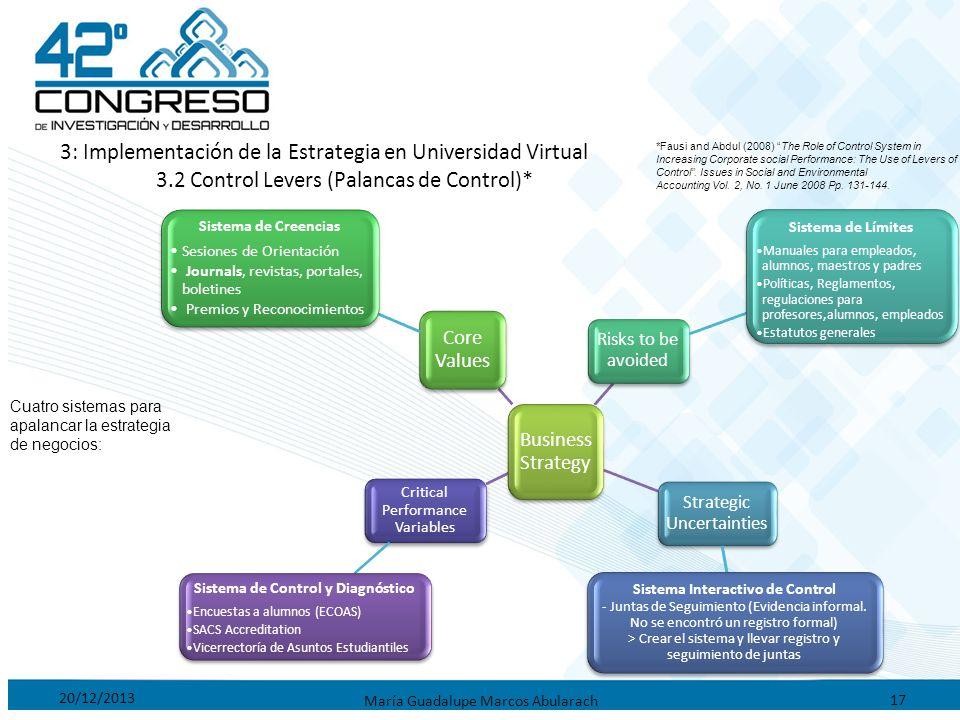 Sistema Interactivo de Control Sistema de Control y Diagnóstico