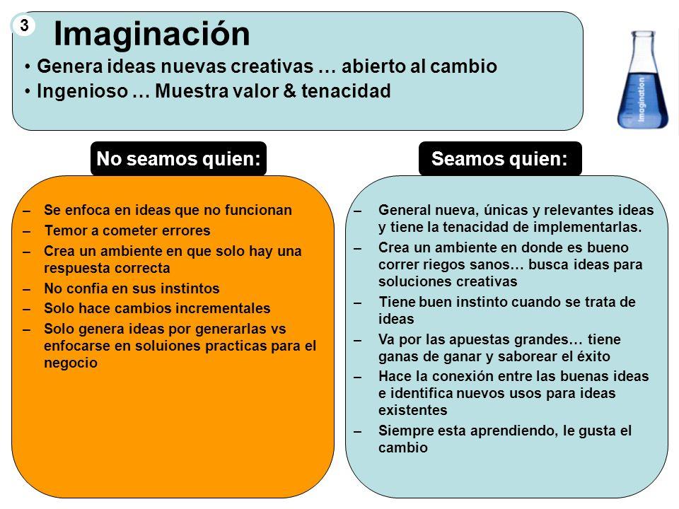 Imaginación Genera ideas nuevas creativas … abierto al cambio
